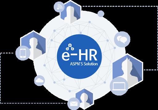 Outil de e-HR B2B